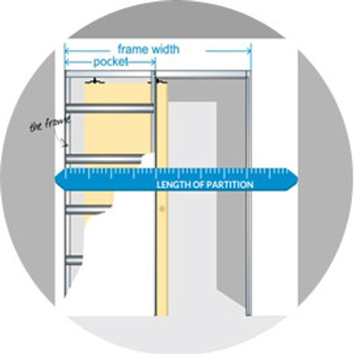 How to Guide: Confused about which size of pocket door system to choose? Help