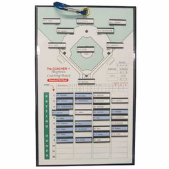 Markwort Magnetic Line Up board