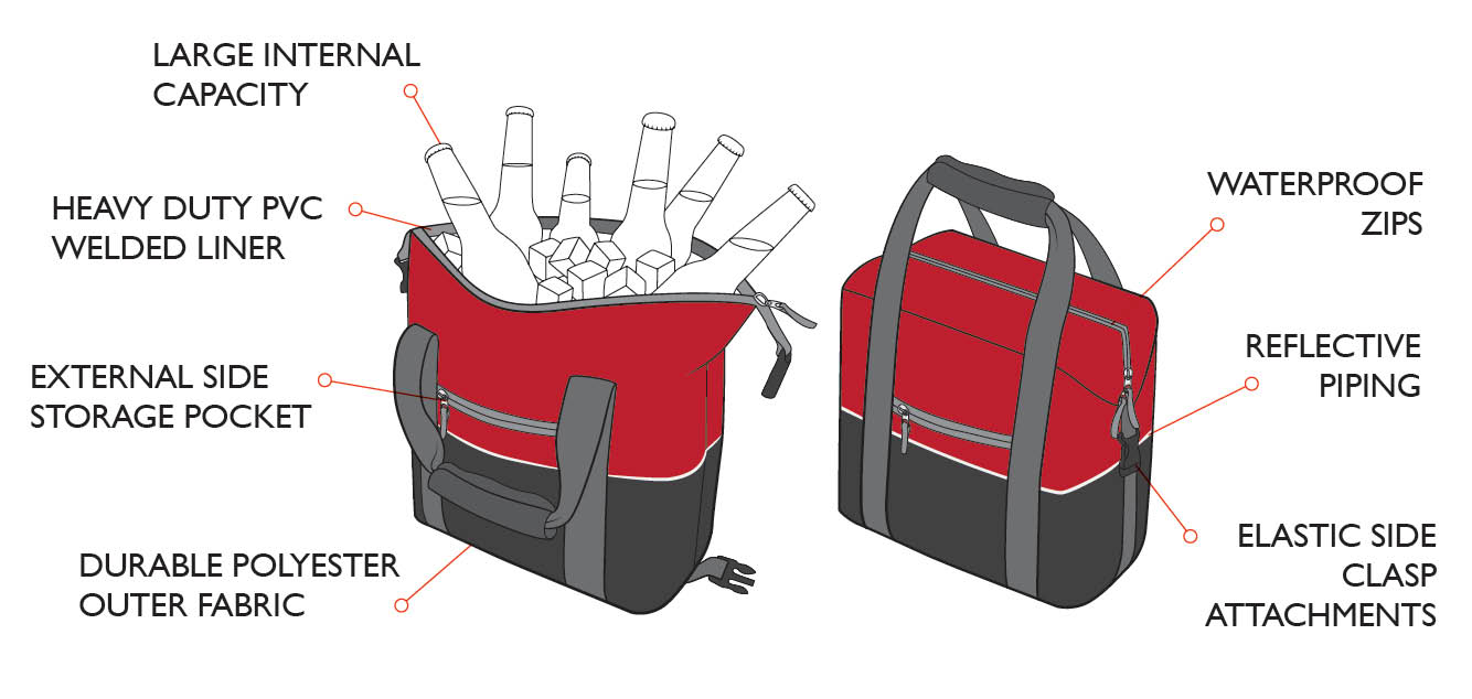 cooler-bag-diagram.jpg