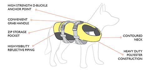 dfd-diagram-small.jpg
