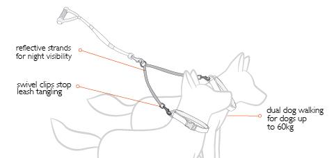 standard-coupler-dog-diagrams.jpg