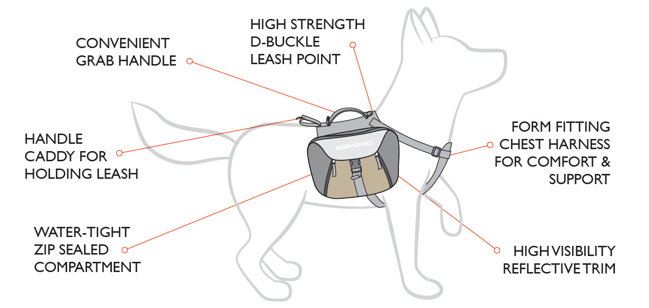 summit-backpack-diagram.jpg