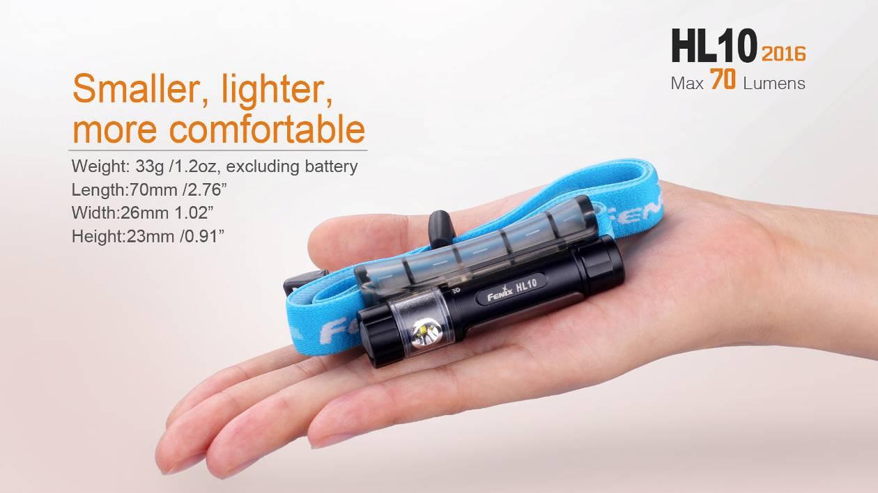 Fenix HL10 2016 Headlamp