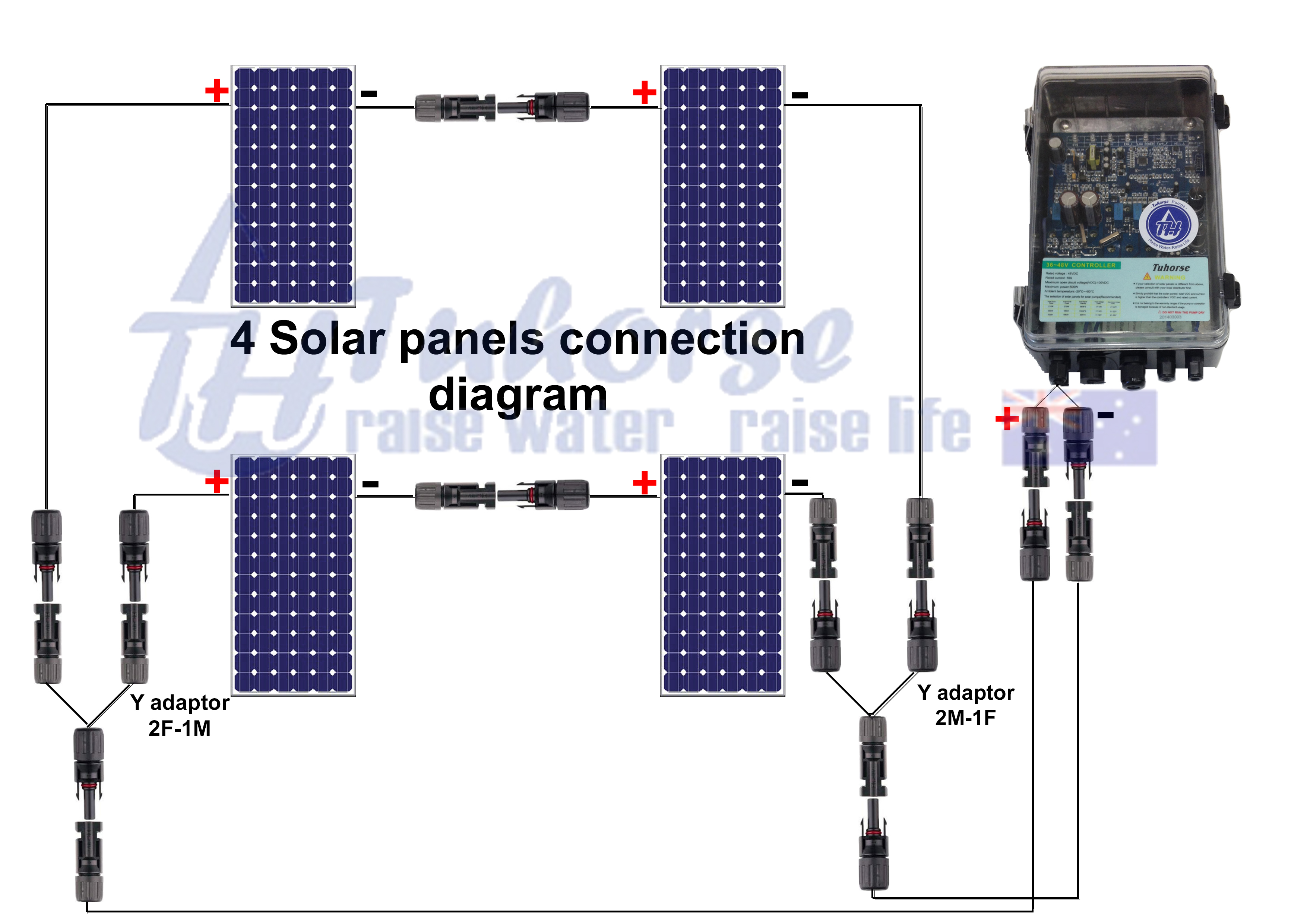 manuals,curves, panels connection diagrams and how to change screw rotor  solar electrical connections diagrams #45