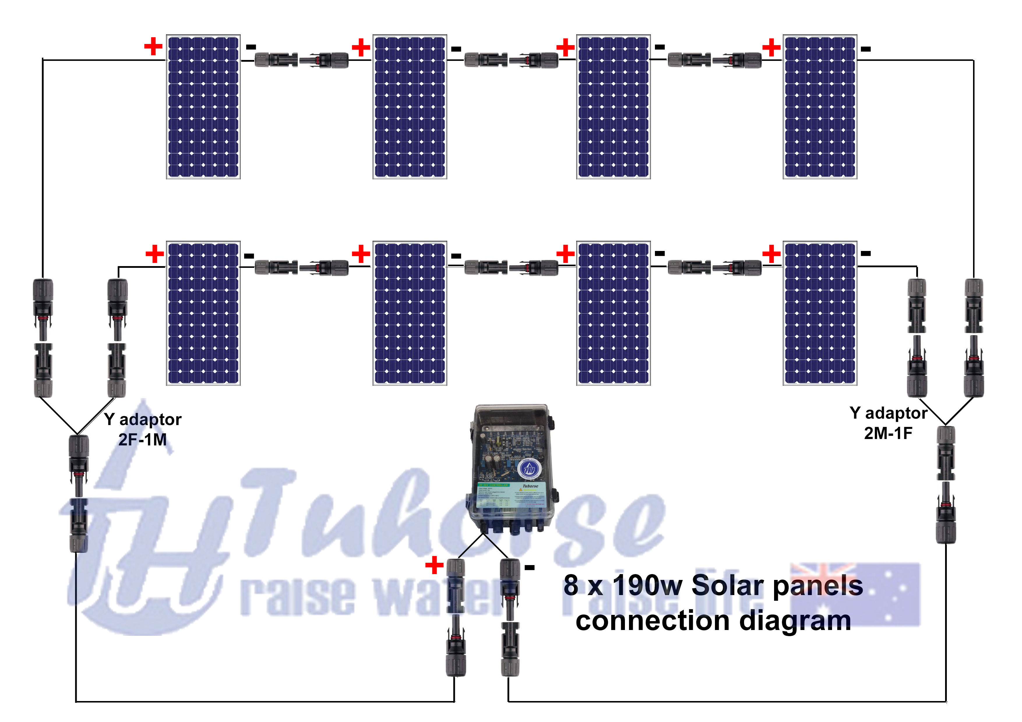 8 solar panel diagram?t\=1404887096 solar array wiring diagram 20kw solar array wiring diagram \u2022 free solar power wiring diagrams at creativeand.co