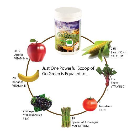 gogreen-ingredient.jpg