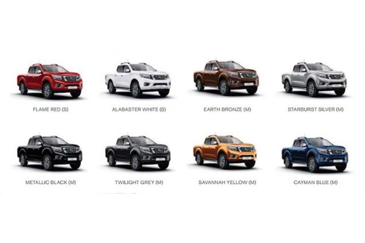 What is the most popular car colour  This is Money