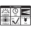 Intrinsically Safe Permissible Flashlight XPP-5420B