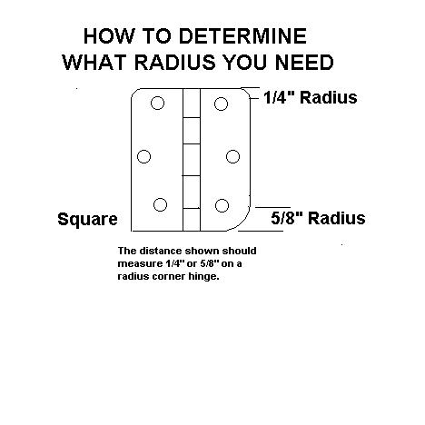 radiushinge.jpeg