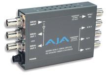 Aja SDI to Analog Component/Composite Converter