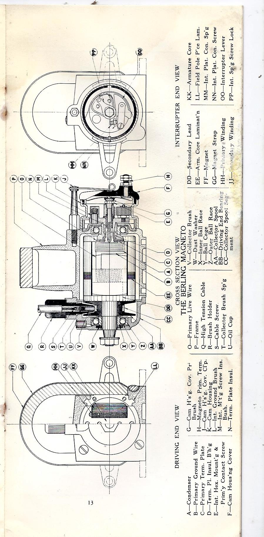Antique Tractor Wiring Diagrams Auto Electrical Diagram Sho Me Berling Types S Magneto Manual