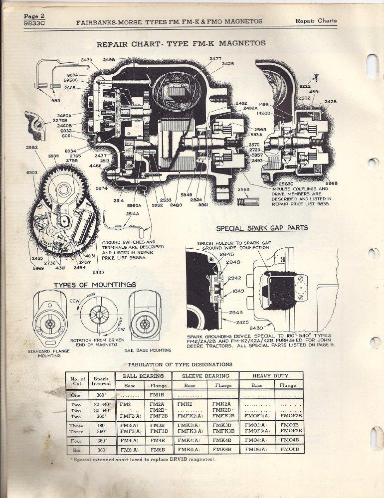 fm-fm-h-fm-k-fmo-fmoh-parts-list-9833c-p2-skinny.jpg