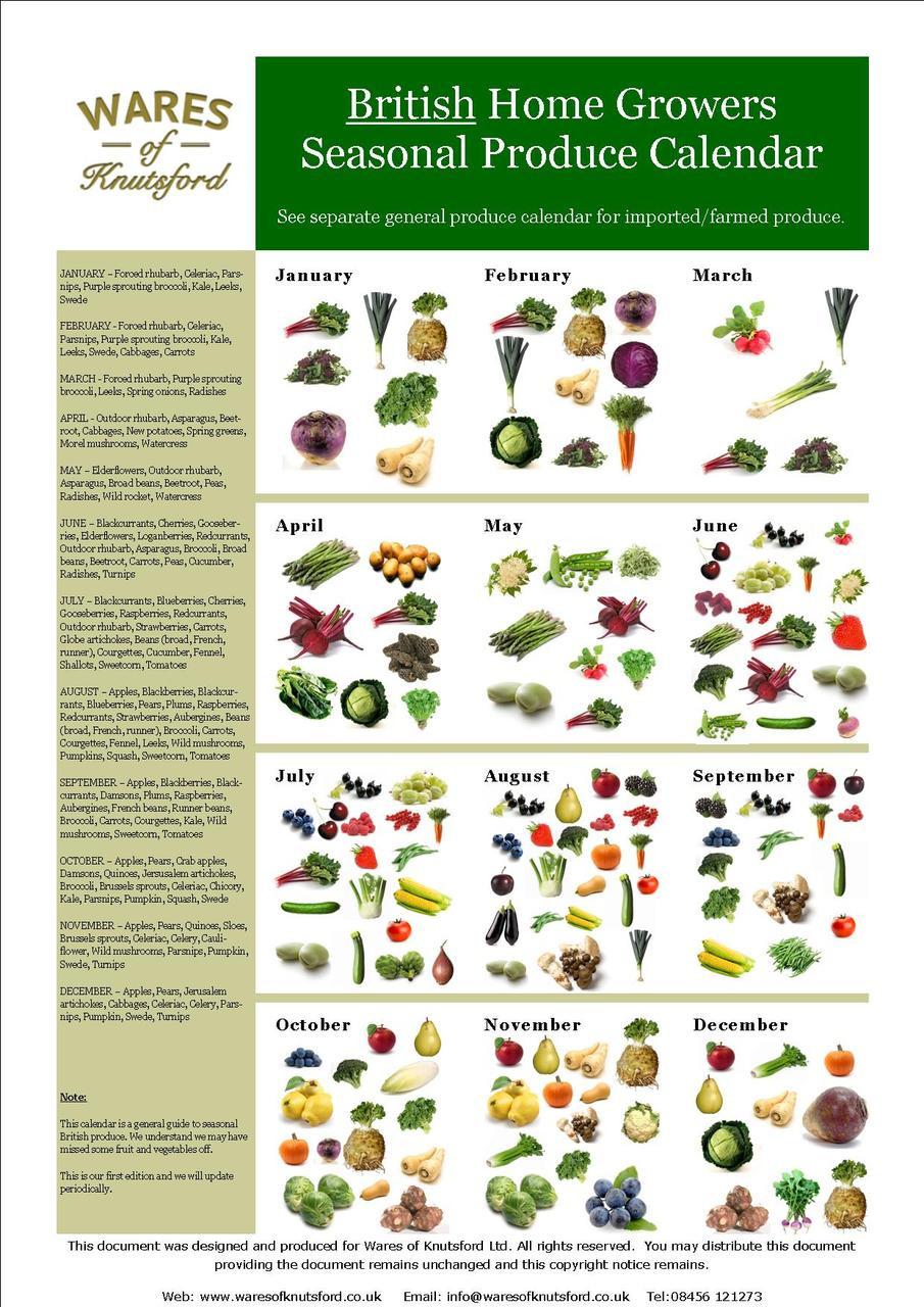 British produce calendar