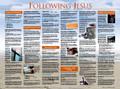 Following Jesus Wall Chart - Laminated