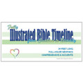 Shaping Hearts Bible Time Line