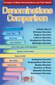 Denominations Comparisons Pamphlet