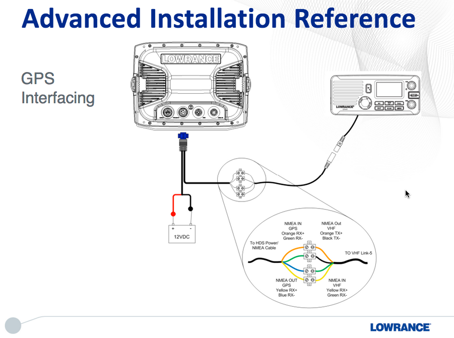 Lowrance Blue Bottle Fishing – Lowrance Elite 5x Wiring-diagram
