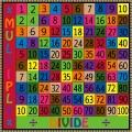 multiplyanddivide-07681.jpg