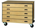 Mobile 2000 Series Drawer Storage 1026 Ironwood Manufacturing