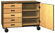 Ironwood Manufacturing 1018-C Mobile 1000 Series Low Storage Cabinet