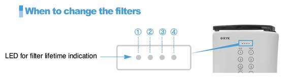 hisha-filterlife-indicator.jpg