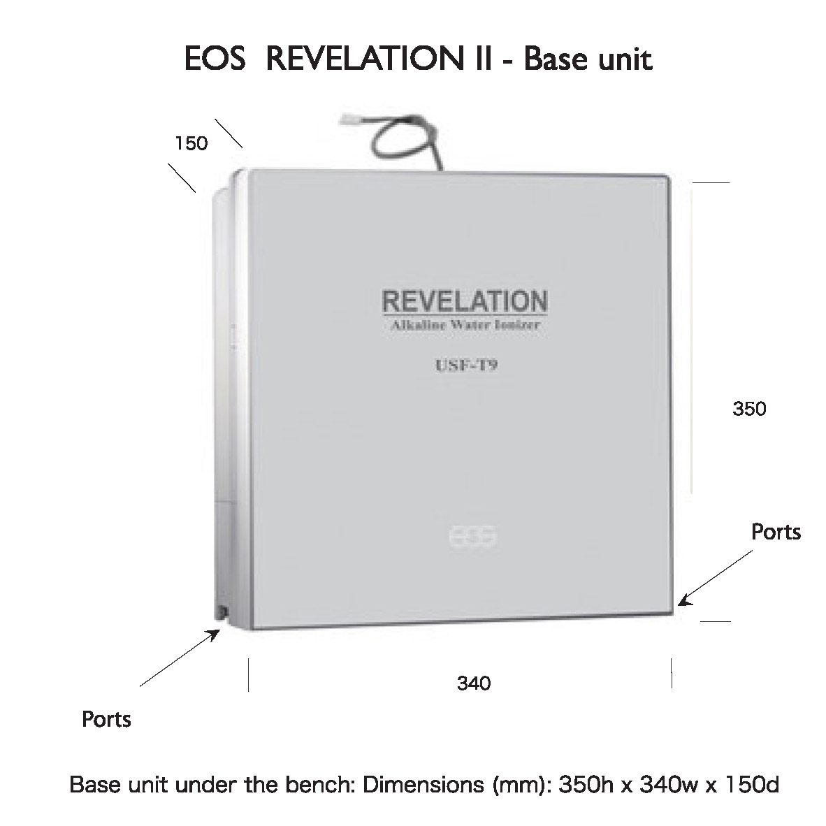EOS Revelation -dimensions of base unit