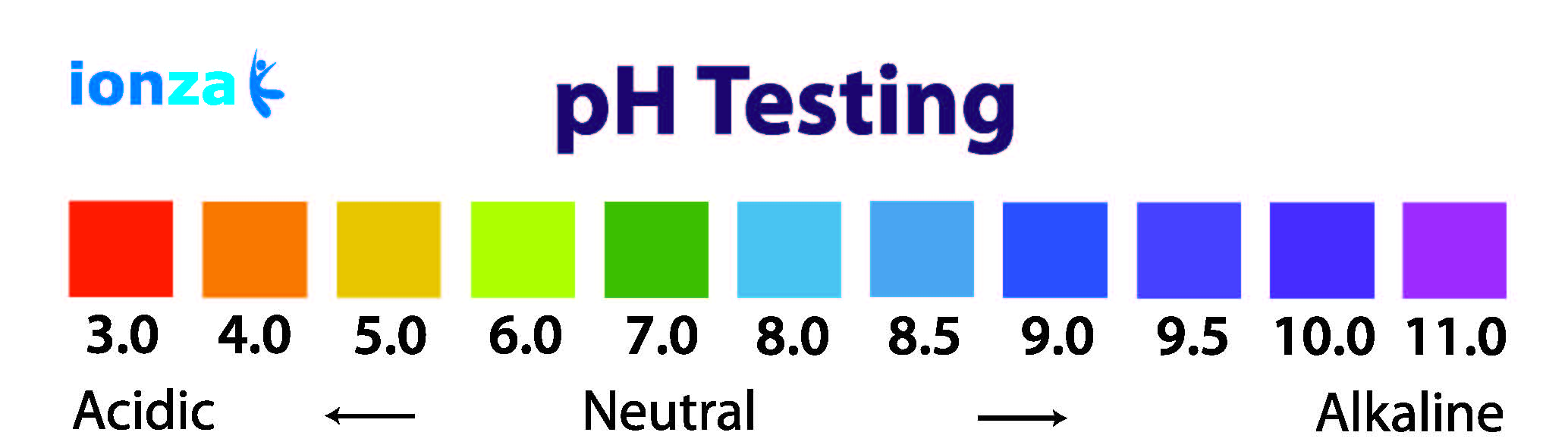 Ph color chart for water colour charts for ammonia nitrite ph and de acidification of our body nvjuhfo Images