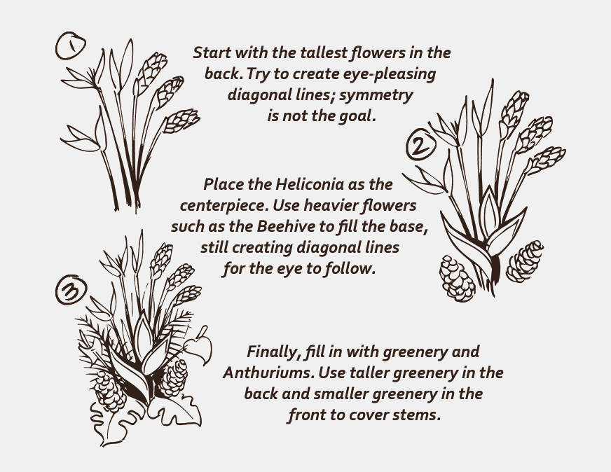 flower-arranging-page.jpg