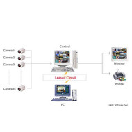16 CH DVR  Video Audio Capture Card DVC1612