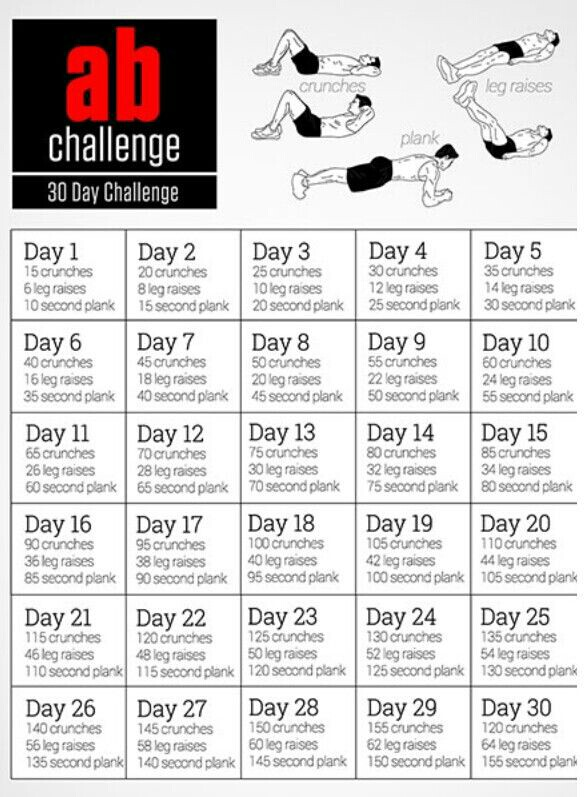 30 day ab challenge to lose belly fat