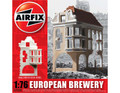 European Brewery