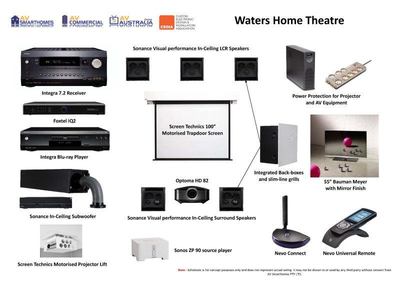 theatrejpg - Home Theater Design Plans
