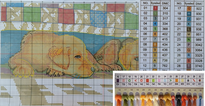Cross Stitch Kits - Chart and Instruction
