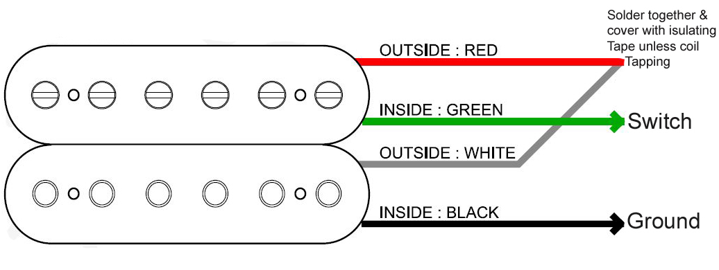 Humbucker Wiring Diagram on Fender Telecaster Wiring Diagram