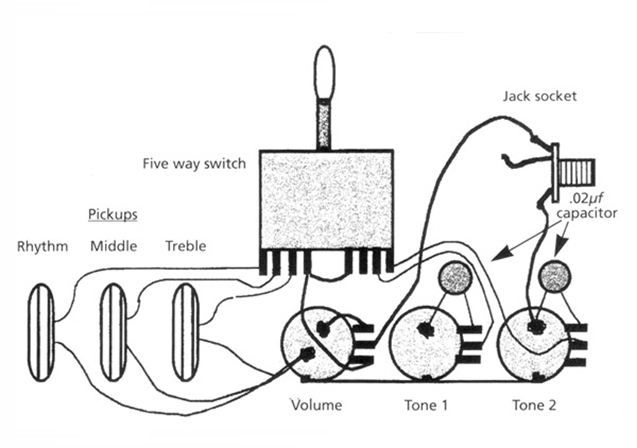 stratocaster wiring diagrams, Wiring diagram