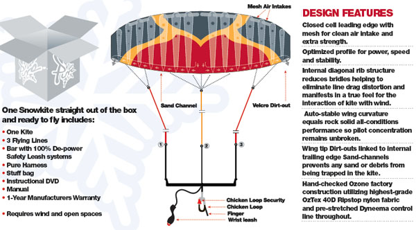 Ozone Pure Snow Kite Chart