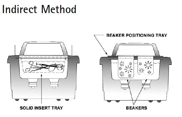 indirect-ultrasonic-cleaning.jpg
