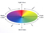 DVD2020 Beginning and Advanced Color Theory Bundle