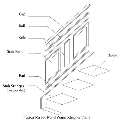 stairway-component-diagram.jpg