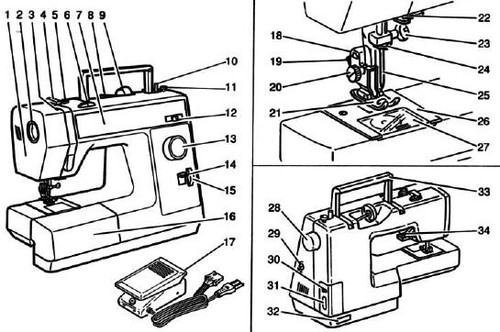 Elna 1600 Sewing machine PDF instruction manual