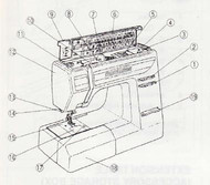 Elna Funstyler Sewing machine instruction manual