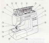 Elna Sew Fun Sewing machine PDF instruction manual