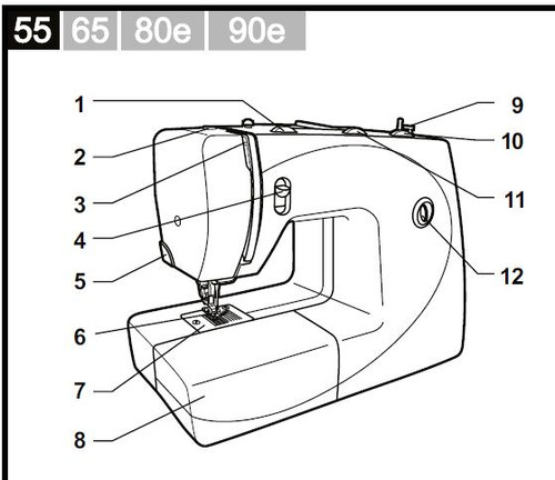 Bernette 55 65 80e 90e Sewing machine PDF instruction manual
