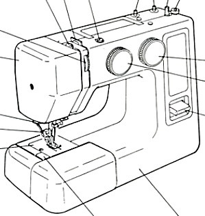 Janome New Home jd 1816 Sewing machine PDF instruction manual