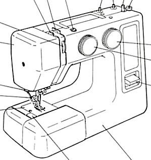 Janome New Home jd 1816 Sewing machine PDF instruction manual