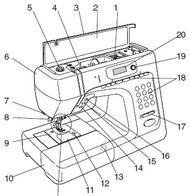 Janome Memory Craft 6000 Sewing Machine PDF Instruction Manual