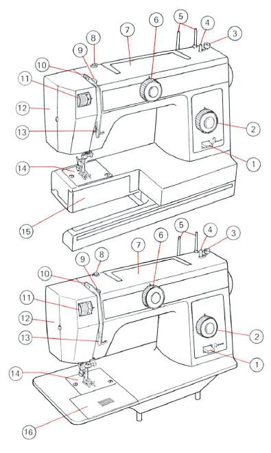 Janome New Home 109 110 Sewing Machine PDF Instruction Manual