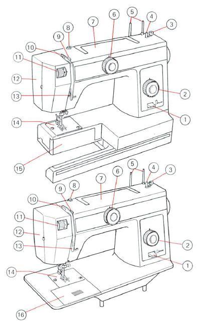 janome 110 sewing machine