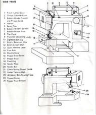 Elna Elnita 240 Sewing machine instruction manual