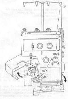 Janome Ezy Lock 304 Limited Edition Overlocker PDF